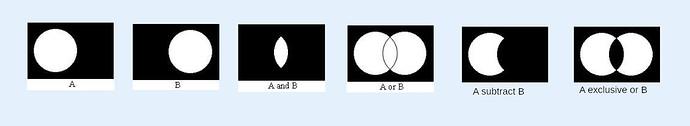 set diagrams