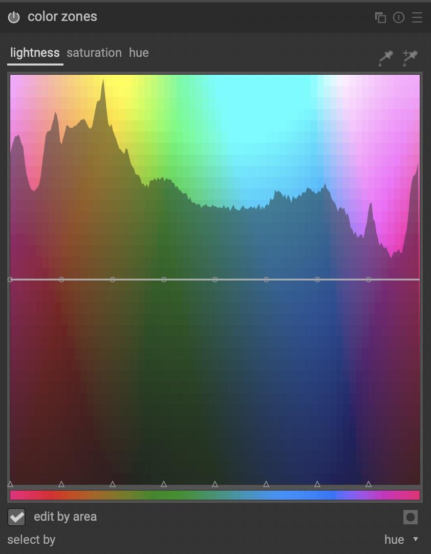 colorzones